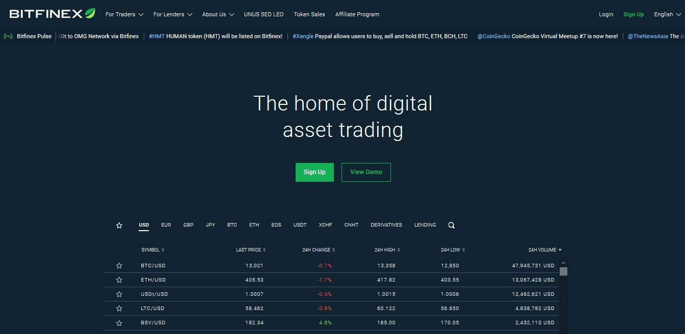 Bitfinex- CoinGyan