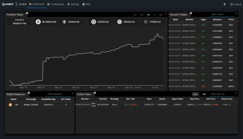 Best Cryptocurrency Trading Bot Platform