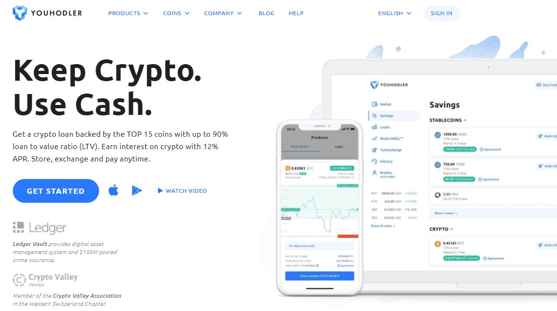YouHodler Cryptocurrency platform