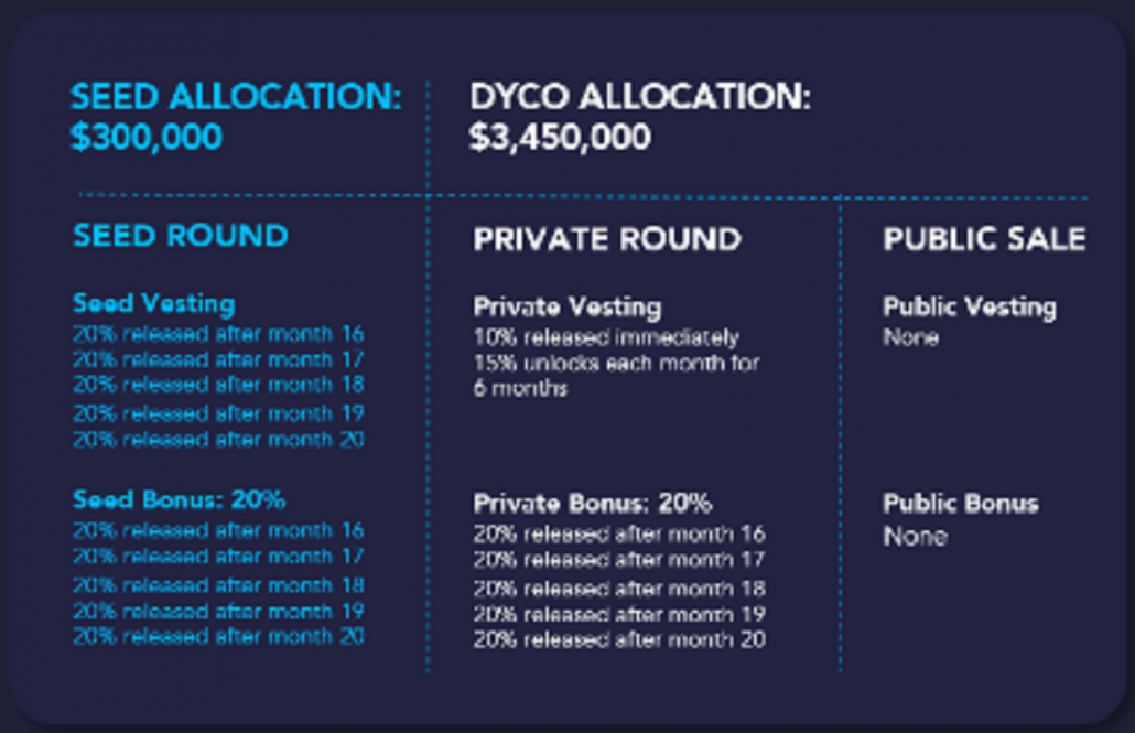 Image of Orion Protocol